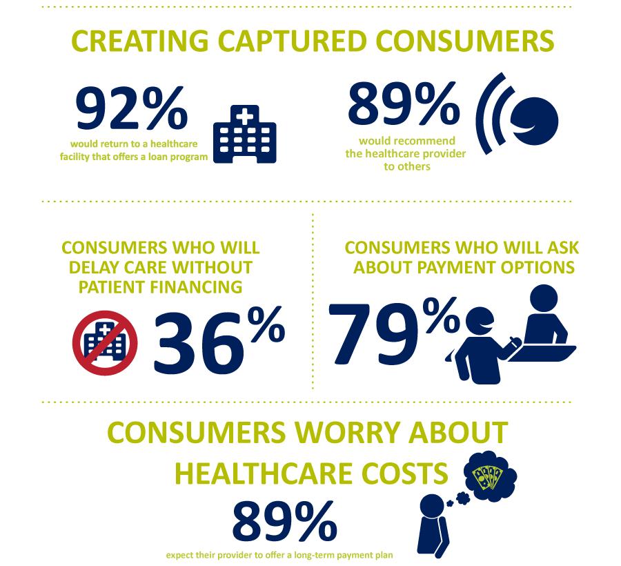 Healthcare-Consumerism-Infographic